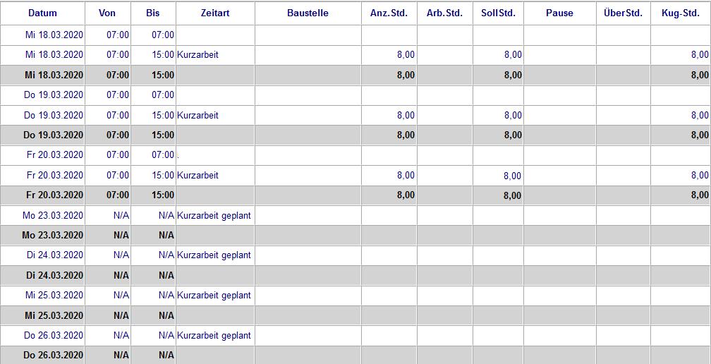Kostenloses Excel Tool Arbeitszeitnachweis